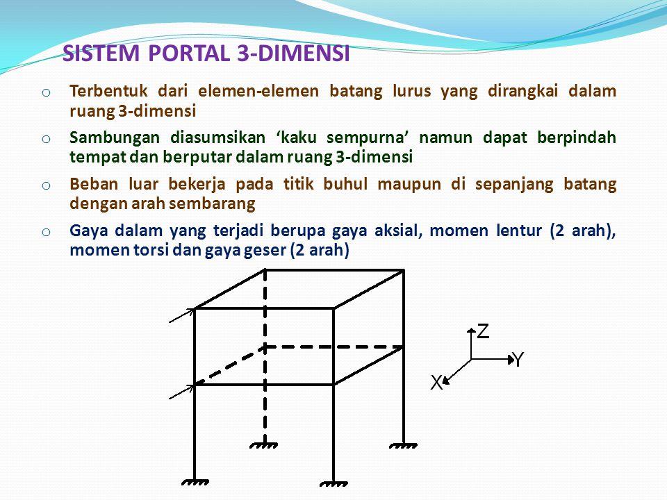 SISTEM PORTAL 3-DIMENSI