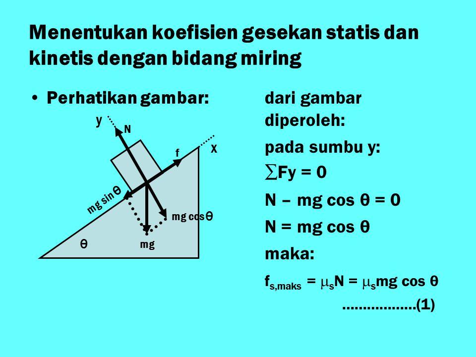 Menentukan koefisien gesekan statis dan kinetis dengan bidang miring