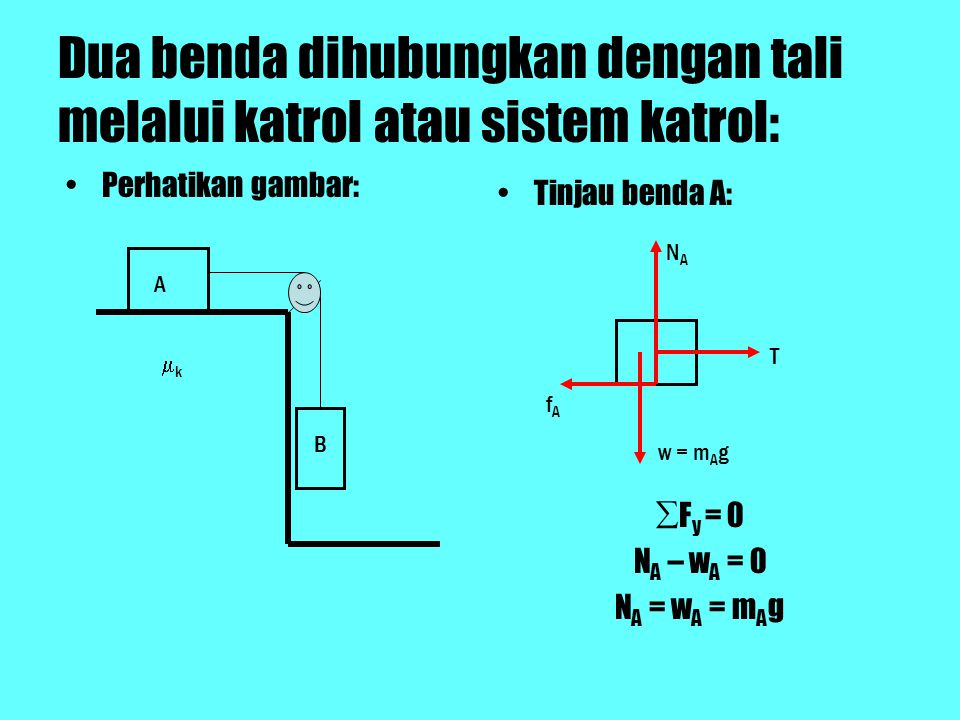 Dua benda dihubungkan dengan tali melalui katrol atau sistem katrol: