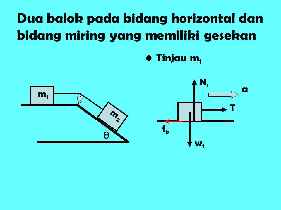 Dua balok pada bidang horizontal dan bidang miring yang memiliki gesekan
