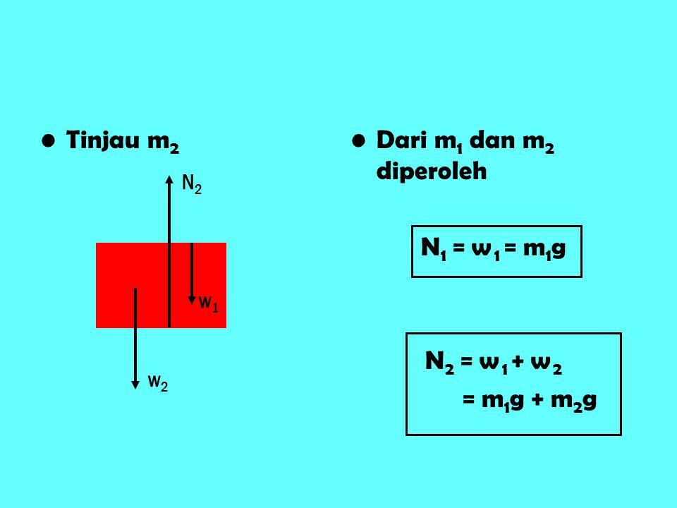 Tinjau m2 Dari m1 dan m2 diperoleh N1 = w1 = m1g N2 = w1 + w2