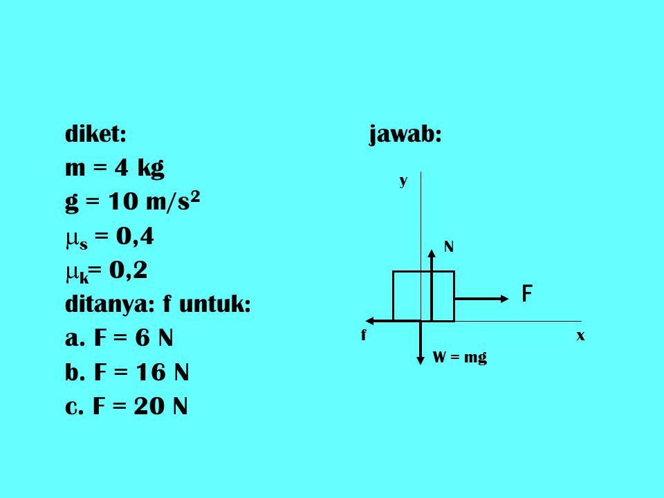 diket: m = 4 kg g = 10 m/s2 s = 0,4 k= 0,2 ditanya: f untuk:
