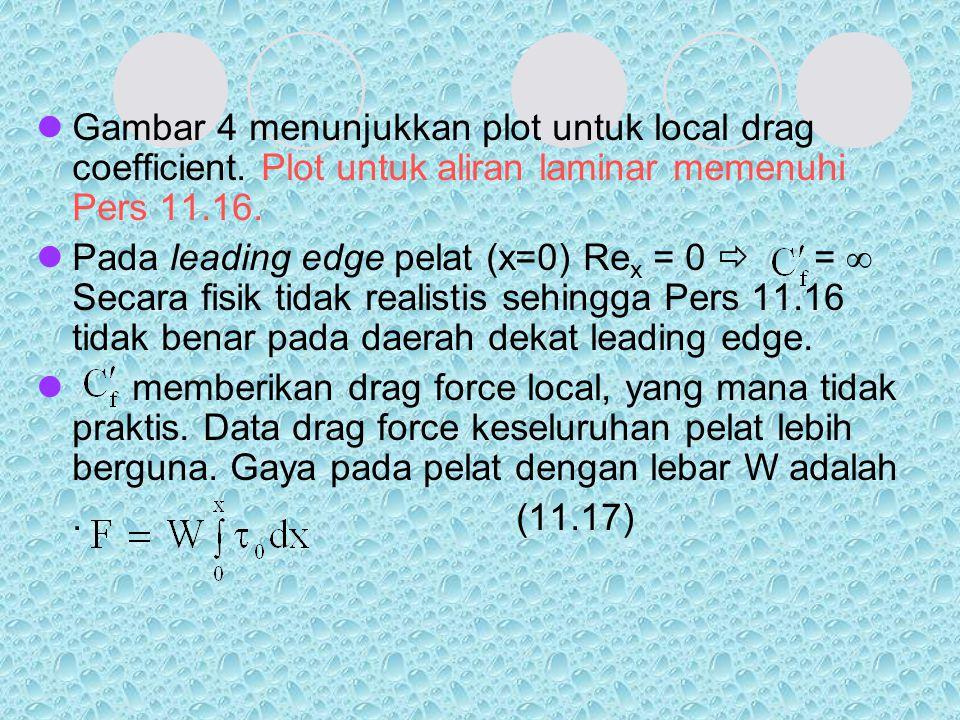 Gambar 4 menunjukkan plot untuk local drag coefficient