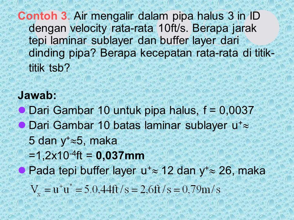 Contoh 3. Air mengalir dalam pipa halus 3 in ID dengan velocity rata-rata 10ft/s. Berapa jarak tepi laminar sublayer dan buffer layer dari dinding pipa Berapa kecepatan rata-rata di titik-