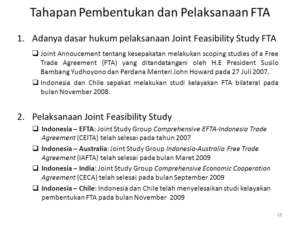 Tahapan Pembentukan dan Pelaksanaan FTA