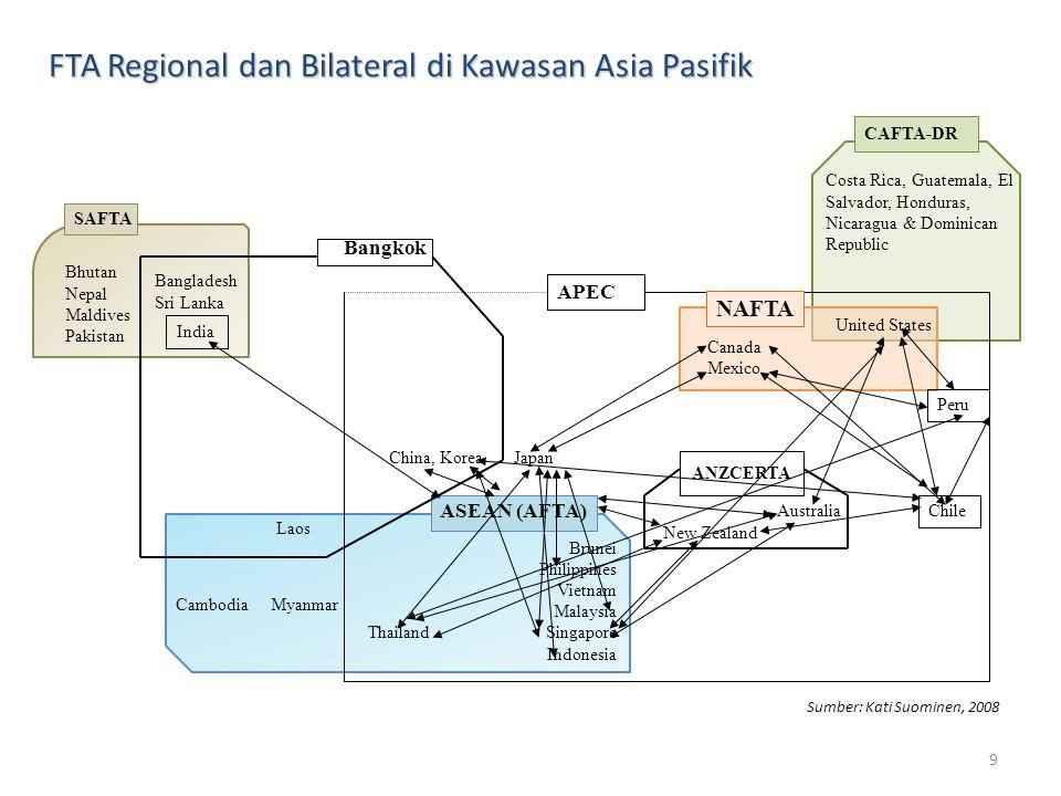 FTA Regional dan Bilateral di Kawasan Asia Pasifik