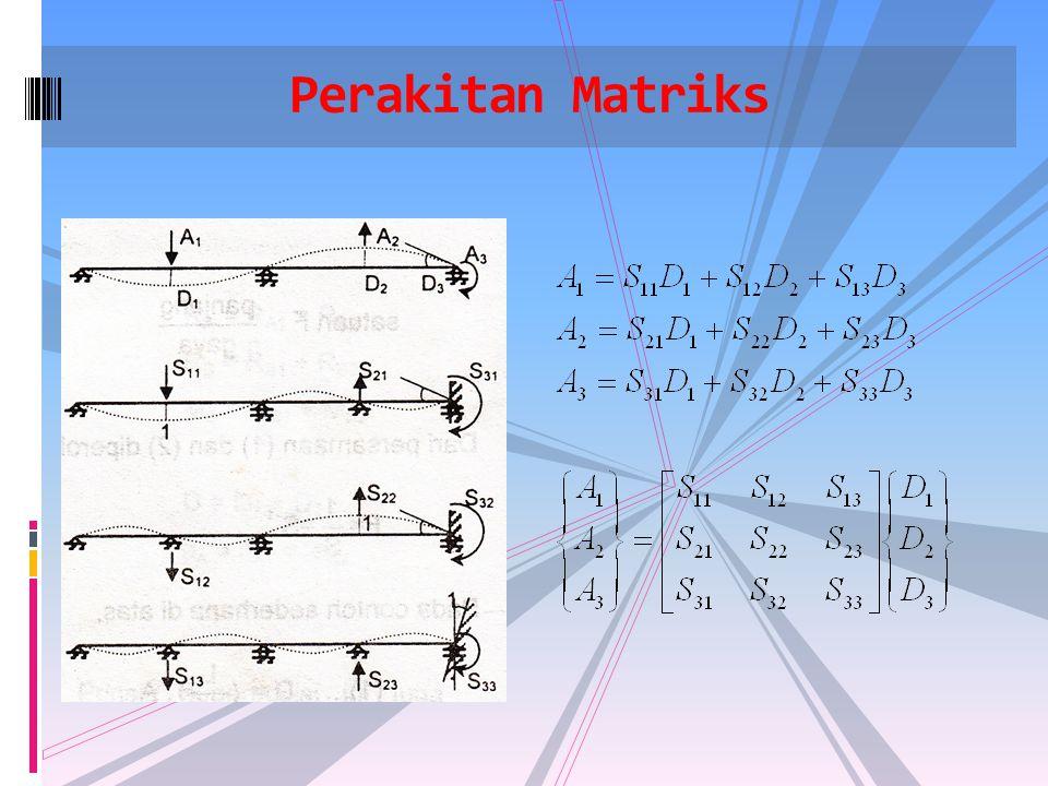 Perakitan Matriks