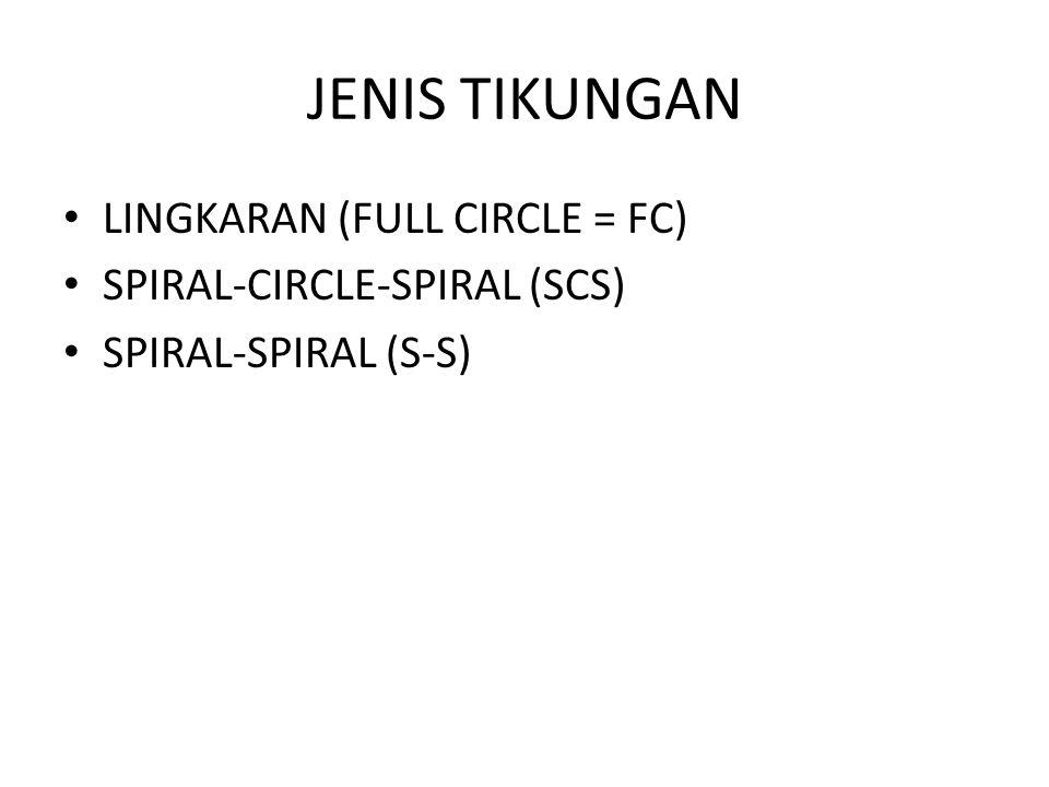 JENIS TIKUNGAN LINGKARAN (FULL CIRCLE = FC) SPIRAL-CIRCLE-SPIRAL (SCS)