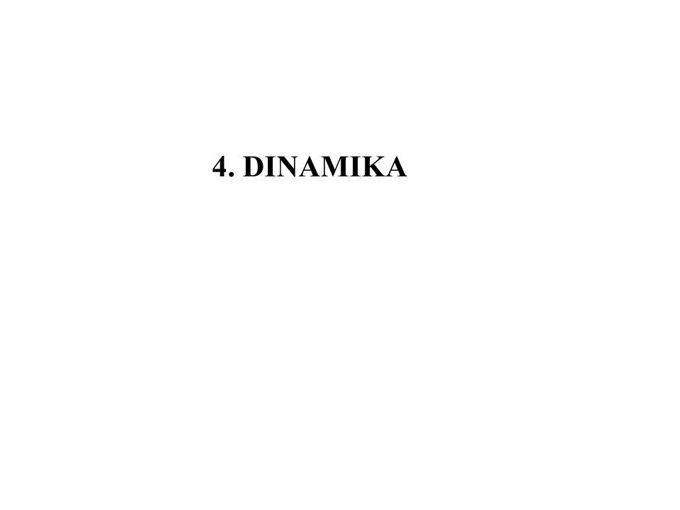 4. DINAMIKA