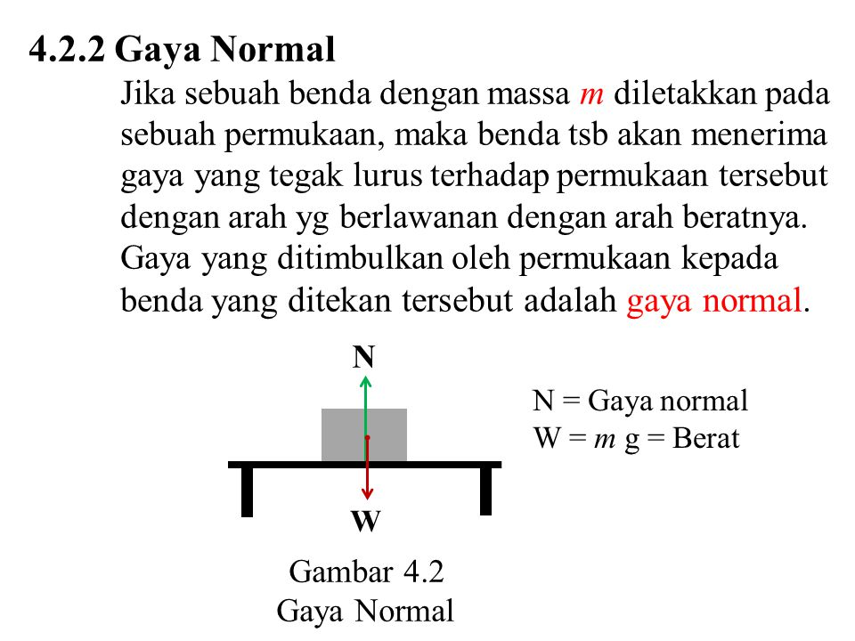 4.2.2 Gaya Normal