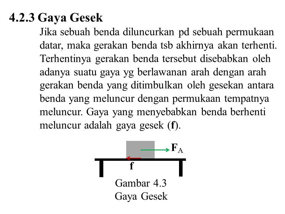 4.2.3 Gaya Gesek