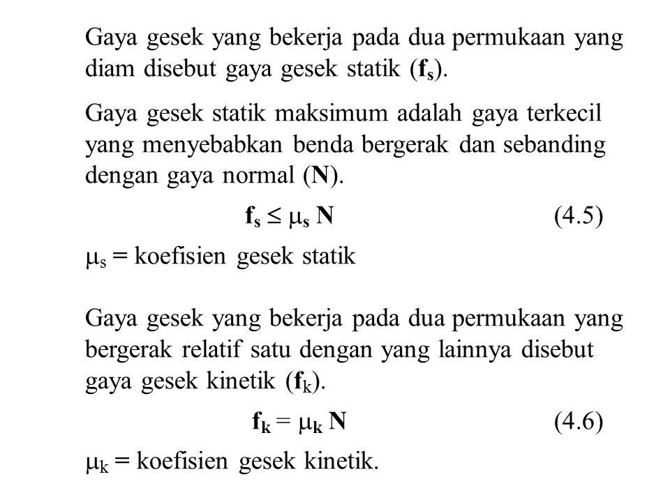 Gaya gesek yang bekerja pada dua permukaan yang diam disebut gaya gesek statik (fs).