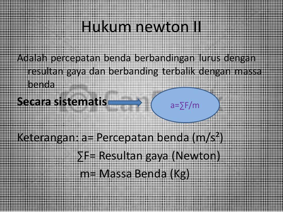 Hukum newton II Secara sistematis