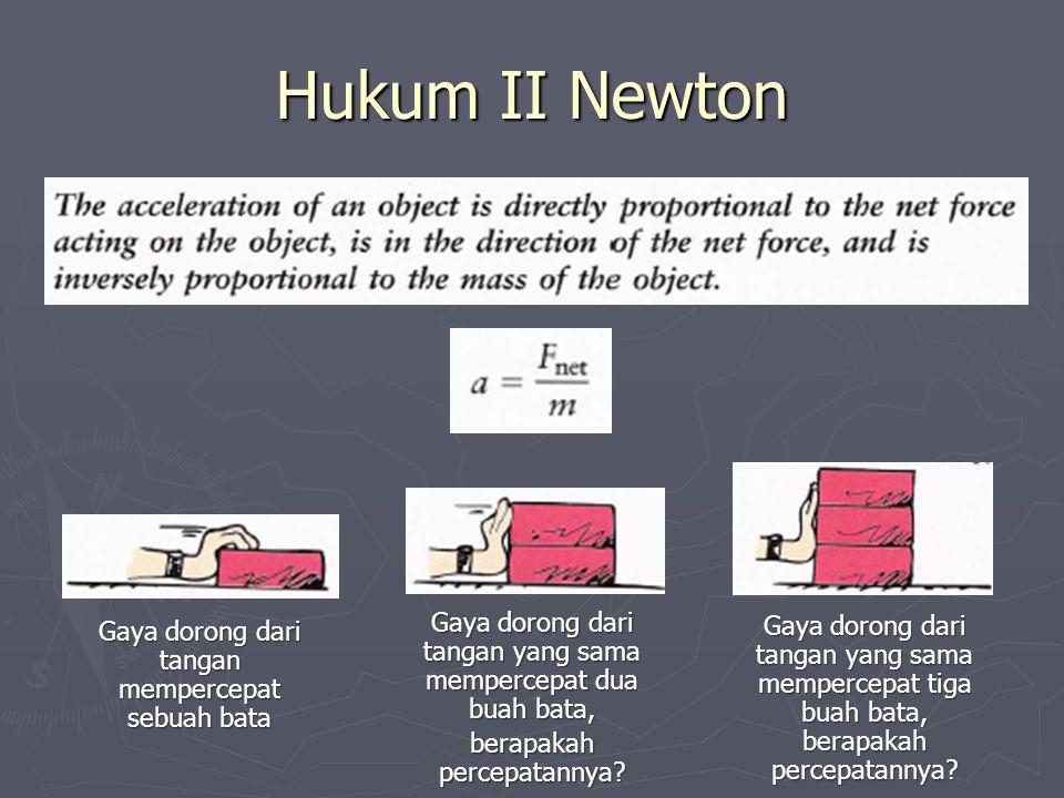 Hukum II Newton Gaya dorong dari tangan yang sama mempercepat dua buah bata, berapakah percepatannya