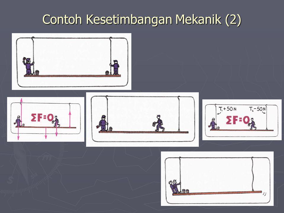 Contoh Kesetimbangan Mekanik (2)