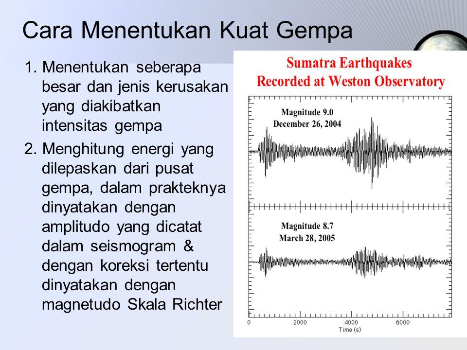 Cara Menentukan Kuat Gempa