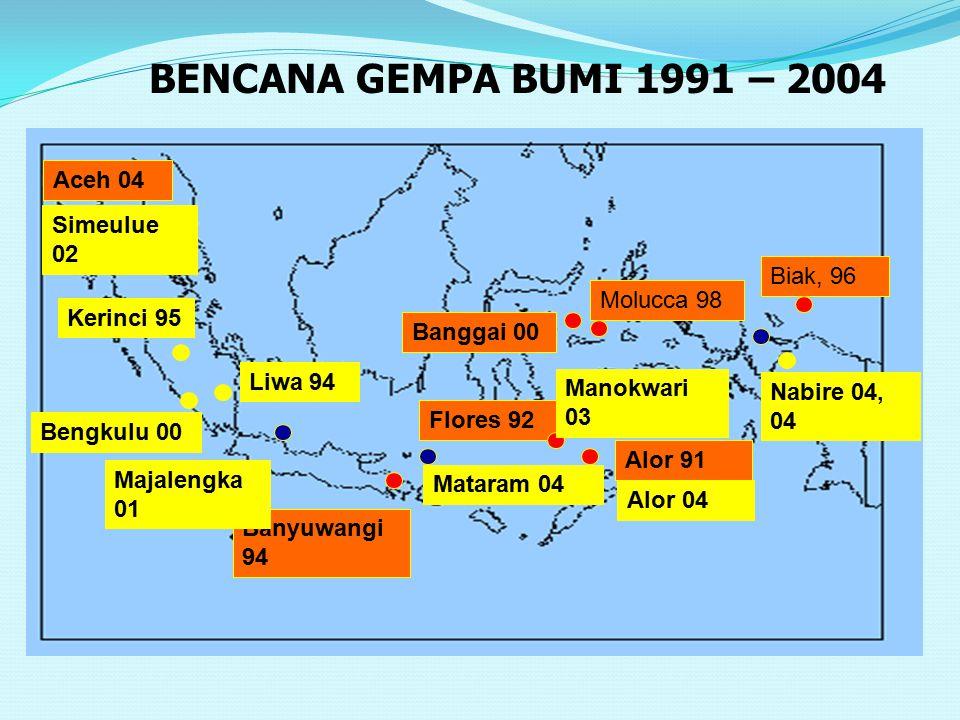BENCANA GEMPA BUMI 1991 – 2004 Aceh 04 Simeulue 02 Biak, 96 Molucca 98