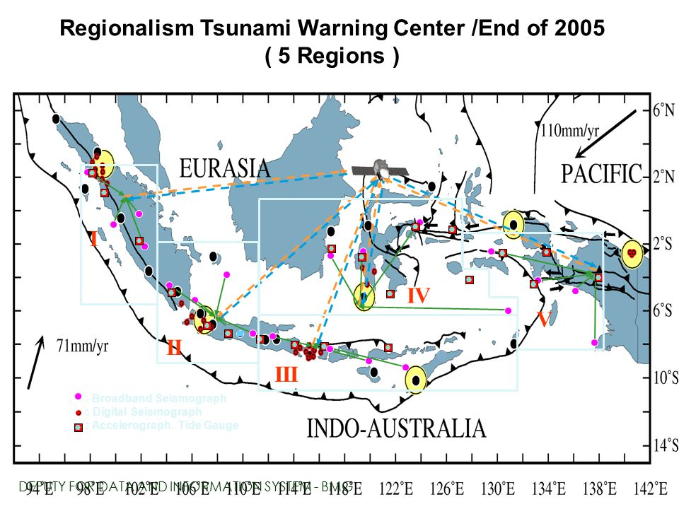 Regionalism Tsunami Warning Center /End of 2005