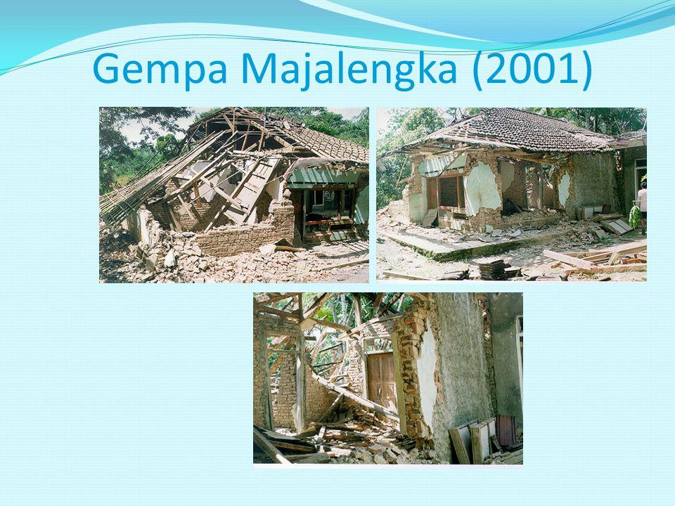 Gempa Majalengka (2001)