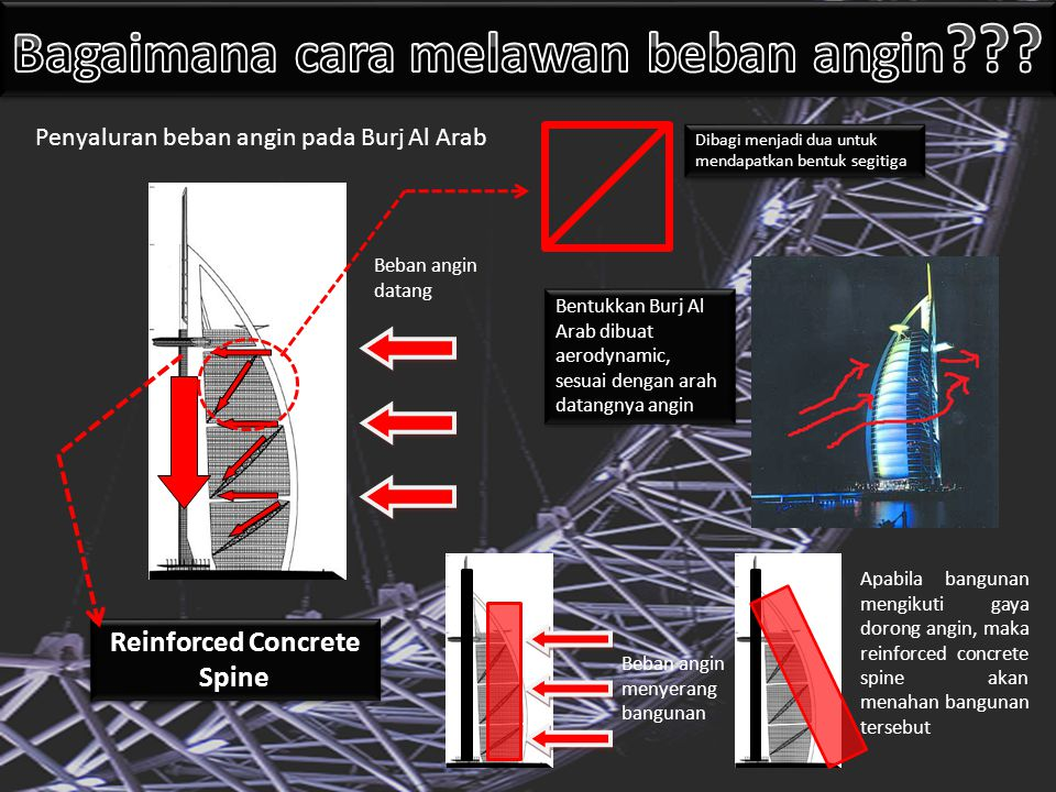 Bagaimana cara melawan beban angin Reinforced Concrete Spine