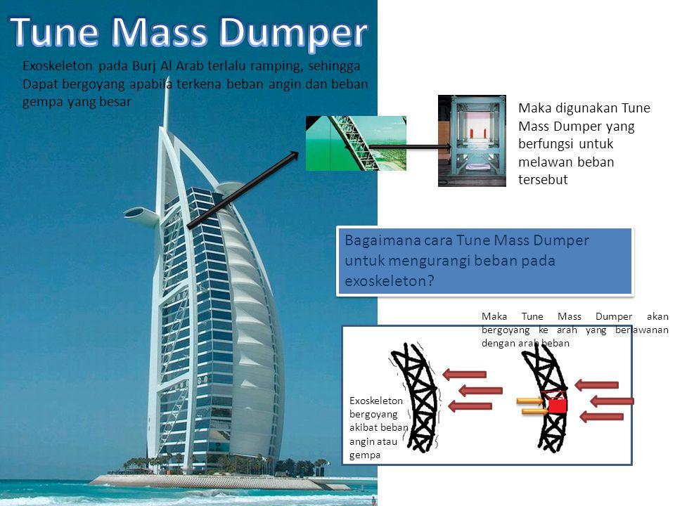 Tune Mass Dumper Exoskeleton pada Burj Al Arab terlalu ramping, sehingga. Dapat bergoyang apabila terkena beban angin dan beban.