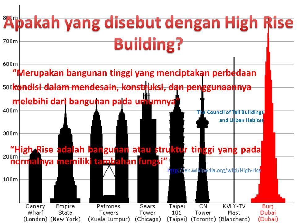 Apakah yang disebut dengan High Rise Building