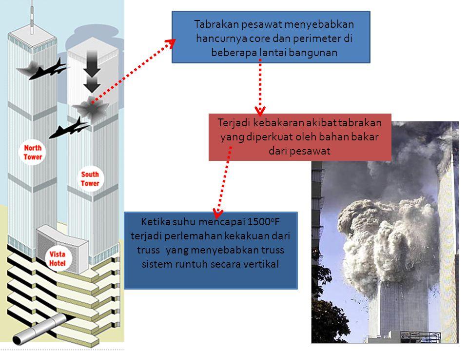 Tabrakan pesawat menyebabkan hancurnya core dan perimeter di beberapa lantai bangunan