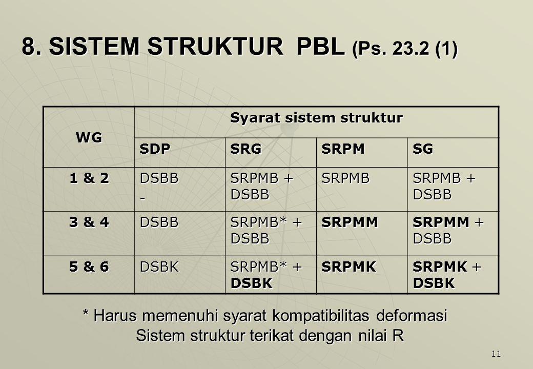 8. SISTEM STRUKTUR PBL (Ps. 23.2 (1)