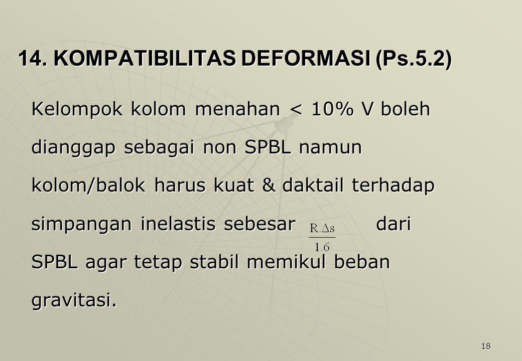 14. KOMPATIBILITAS DEFORMASI (Ps.5.2)