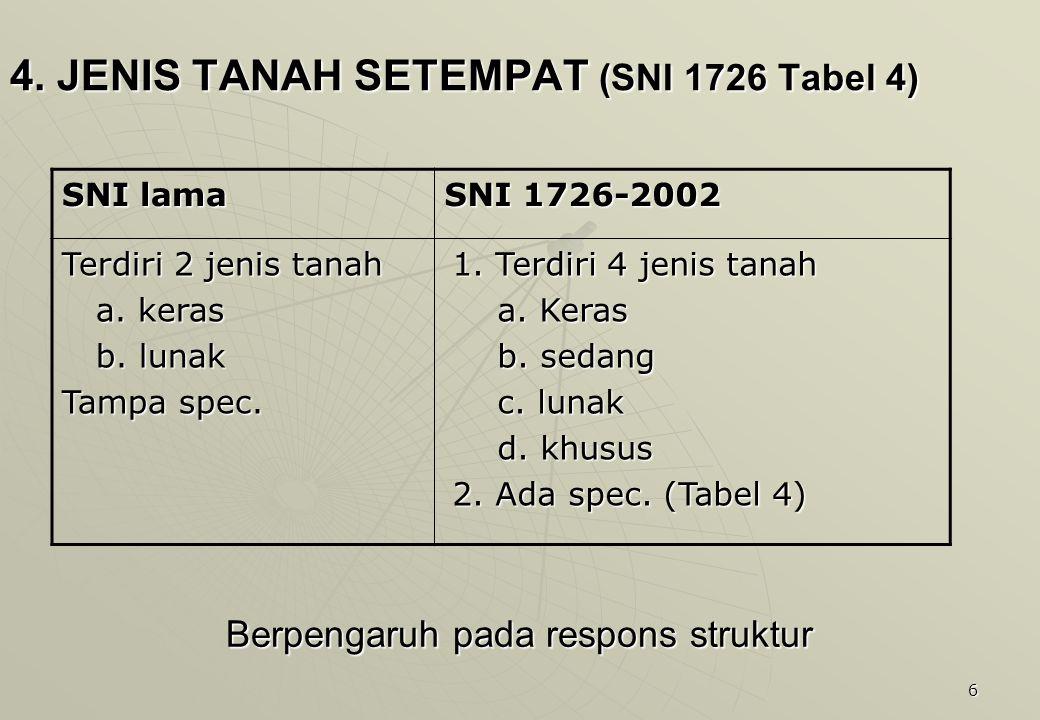 4. JENIS TANAH SETEMPAT (SNI 1726 Tabel 4)