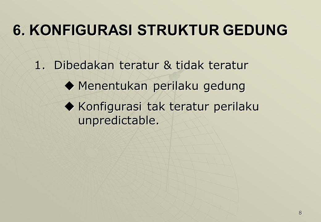6. KONFIGURASI STRUKTUR GEDUNG