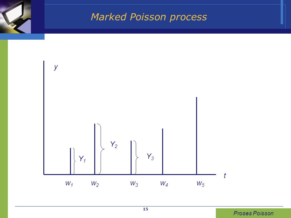 Marked Poisson process