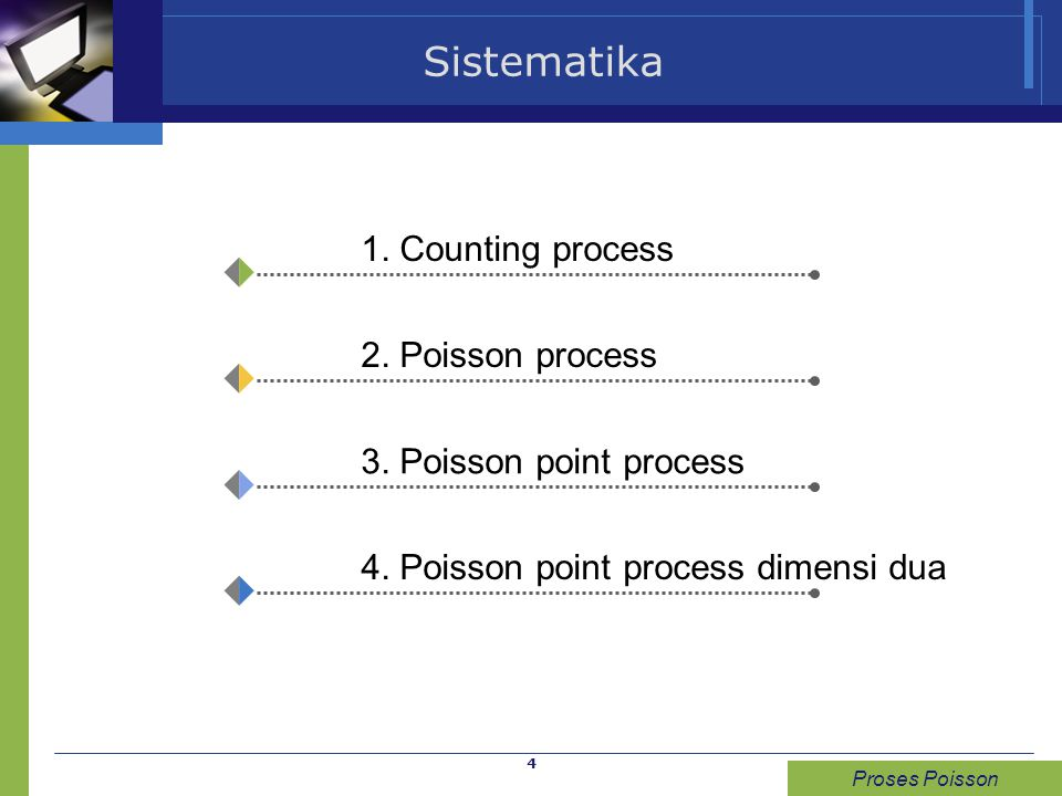 Sistematika 1. Counting process 2. Poisson process