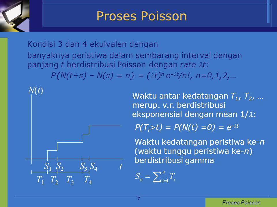 P{N(t+s) – N(s) = n} = (t)n e–t/n!, n=0,1,2,…