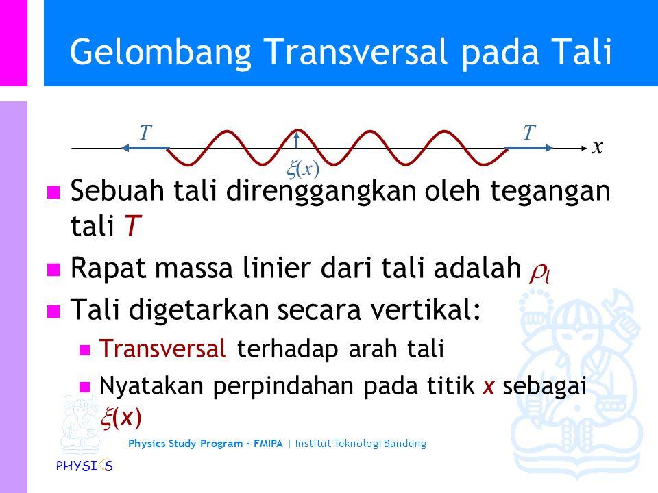 Gelombang Transversal pada Tali