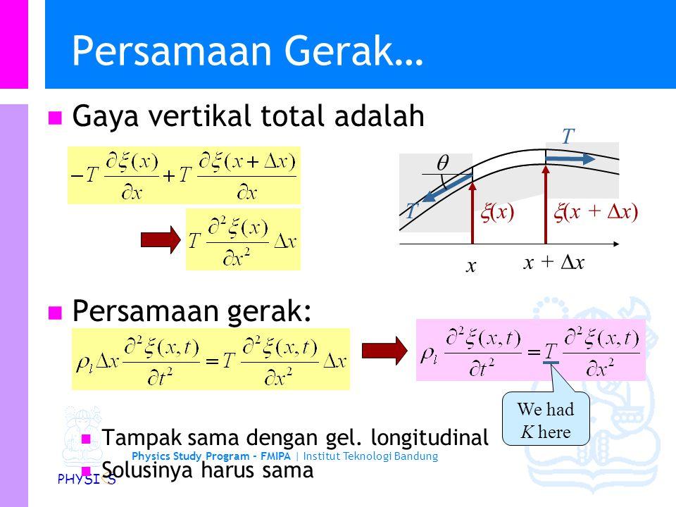 Persamaan Gerak… Gaya vertikal total adalah Persamaan gerak: