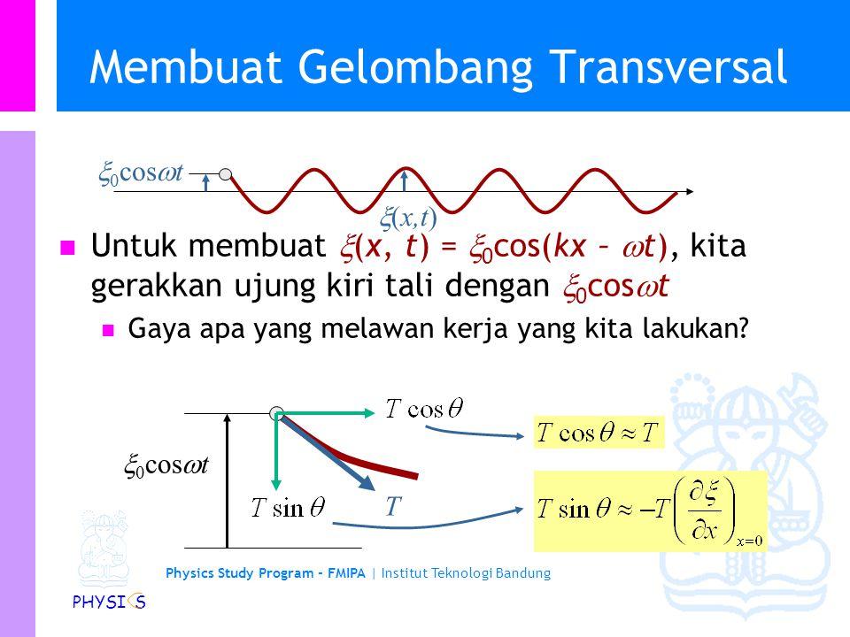 Membuat Gelombang Transversal