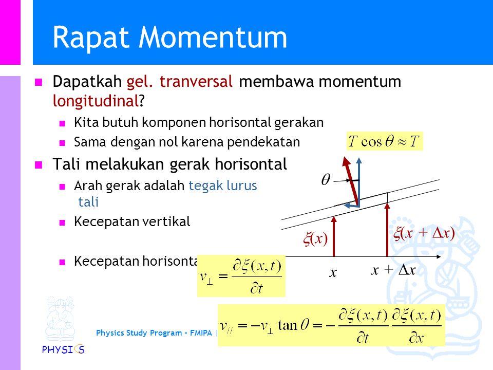 Rapat Momentum Dapatkah gel. tranversal membawa momentum longitudinal