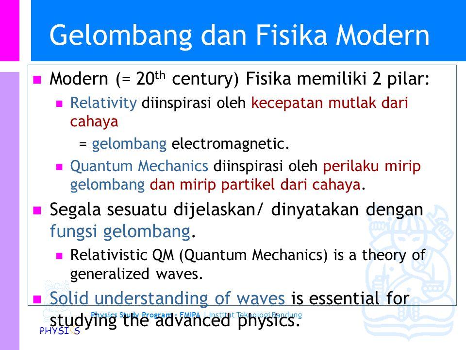 Gelombang dan Fisika Modern