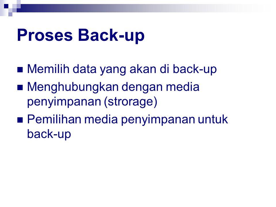 Proses Back-up Memilih data yang akan di back-up