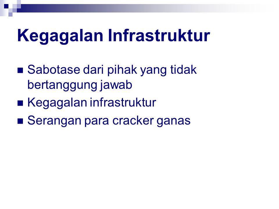Kegagalan Infrastruktur