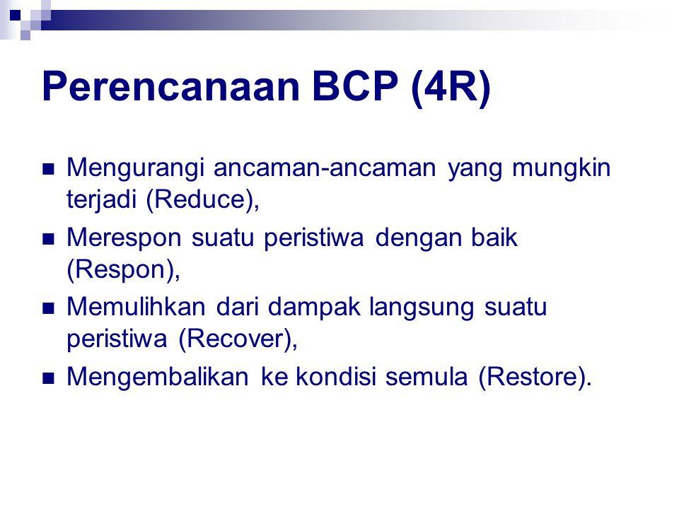 Perencanaan BCP (4R) Mengurangi ancaman-ancaman yang mungkin terjadi (Reduce), Merespon suatu peristiwa dengan baik (Respon),