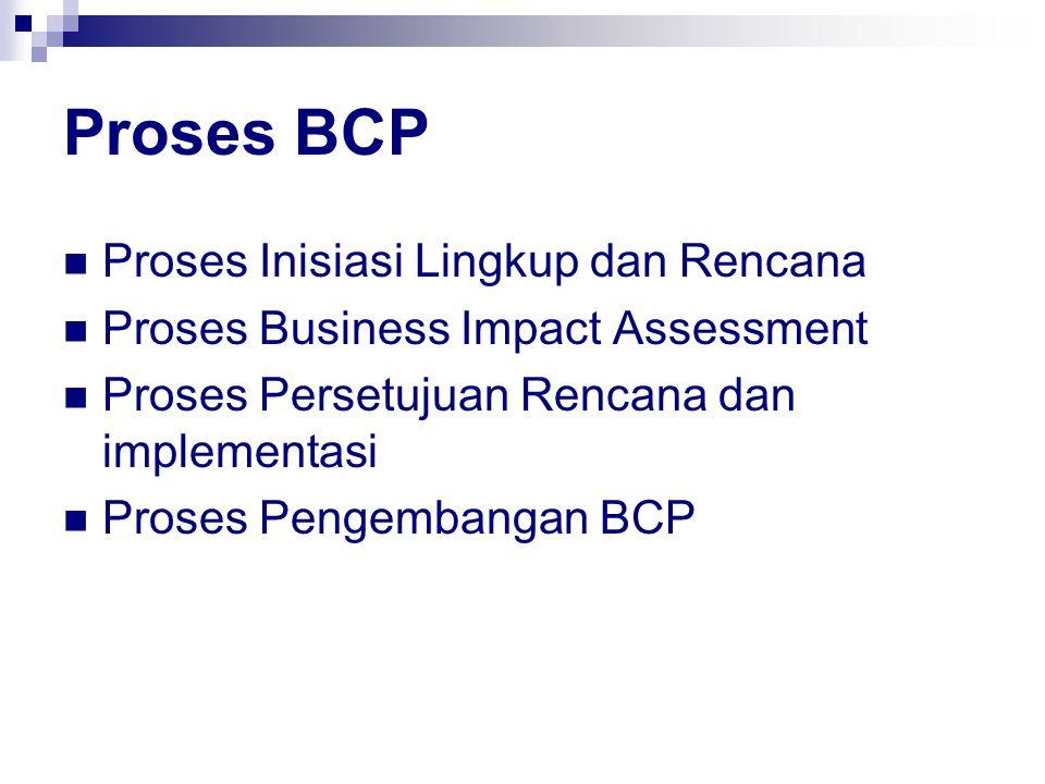 Proses BCP Proses Inisiasi Lingkup dan Rencana