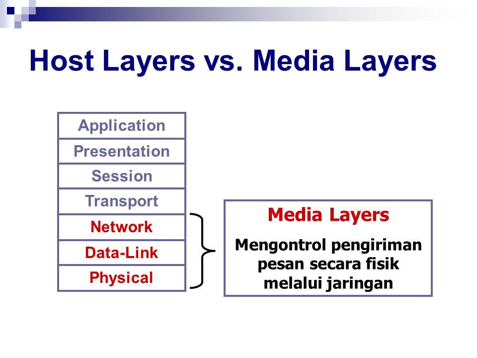 Host Layers vs. Media Layers