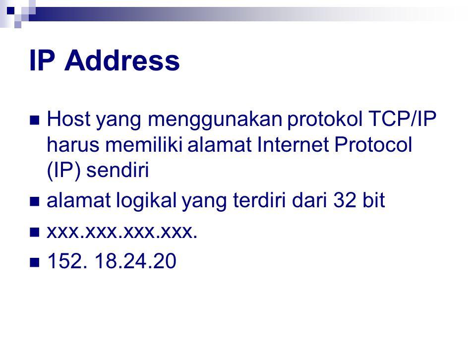 IP Address Host yang menggunakan protokol TCP/IP harus memiliki alamat Internet Protocol (IP) sendiri.