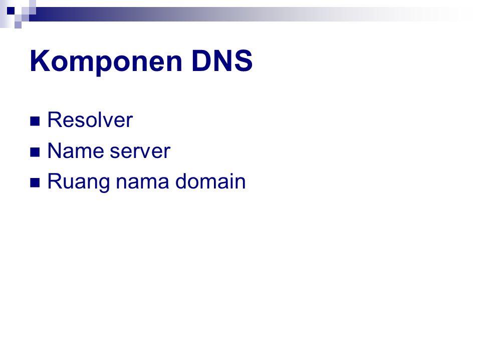 Komponen DNS Resolver Name server Ruang nama domain