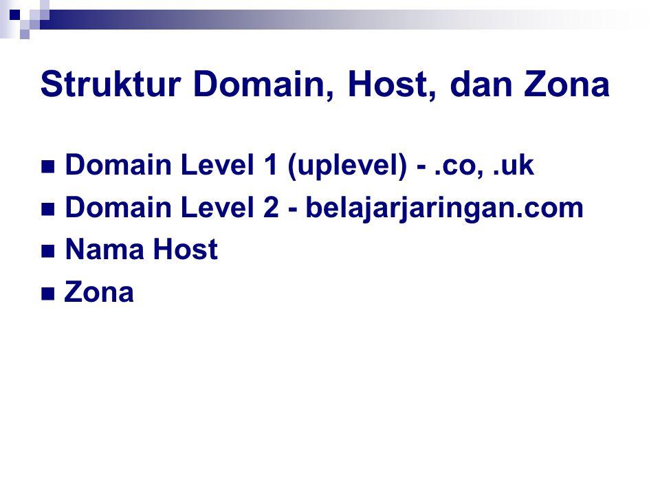 Struktur Domain, Host, dan Zona