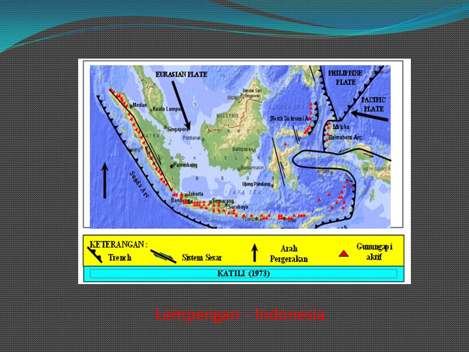 Lempengan - Indonesia