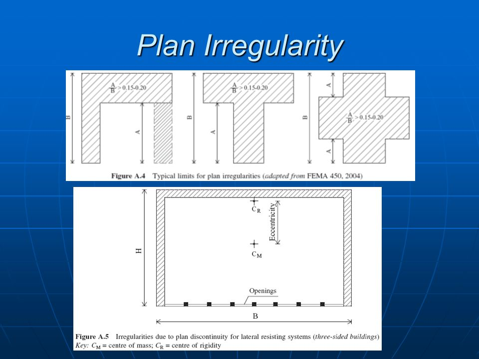 Plan Irregularity