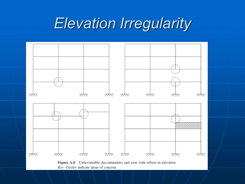 Elevation Irregularity